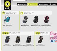Produkttest: kiddy guardianfix pro 2 Captn Sharky Klasse I - III (9-36kg)