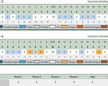 HSBC Champions im Sheshan International Golfclub – Finale