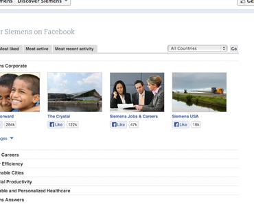 Die Top 5 Facebook Seiten im B2B-Bereich