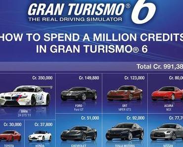 Gran Turismo 6 der GRID 2 Nachfolger?