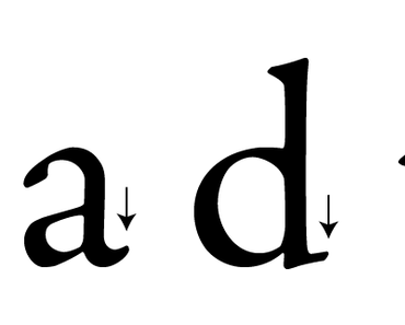 Fachausdrücke – Bezeichnung der Buchstabenformen