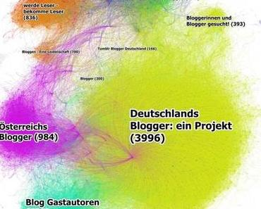 """Wie soll es mit der Facebookgruppe """"Deutschlands Blogger: ein Projekt"""" weitergehen?"""