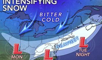 Polar Vortex II: Neues Chaos durch Polarfrost und Schneesturm erwartet
