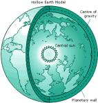 Die Hohl-Erde