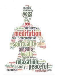 Wellness Lexikon – Die wichtigsten Begriffe