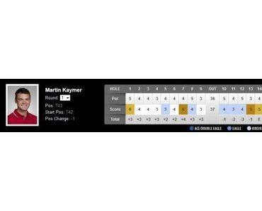 World Golf Championships-Cadillac Championship – erste Runde