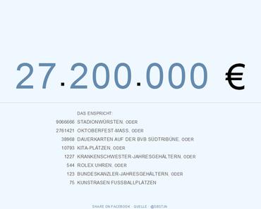 9.066.666 Stadionwürste oder wieviel schuldet Uli?