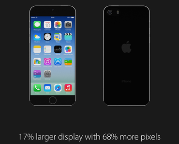 iPhone 6 mit 4,7 Zoll Display, Saphirglas, 10 Megapixel Kamera (Konzept)