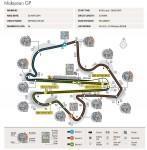 Formel 1: Vorschau – Großer Preis von Malaysia 2014