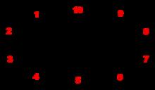 Dioxin-Skandal