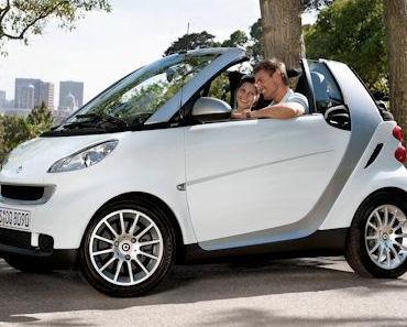 Welches Auto ist dieses Jahr das günstigste Auto?