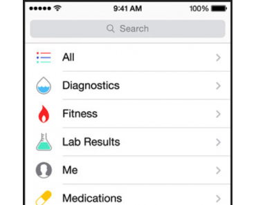 Apple Health App und Medical-ID
