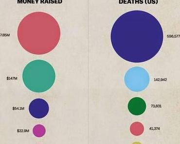 #IceBucketChallenge: Warum #StrikeOutALS überbewertet ist ...