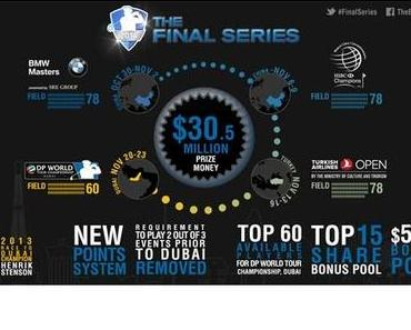 Race to Dubai 2014