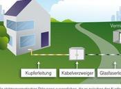 Vectoring-Ausbau Telekom gegen Kommunen