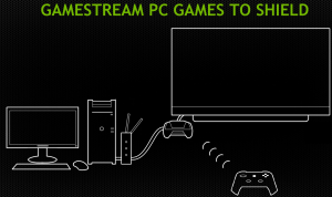 Steam Machine – Gaming am Raspberry Pi